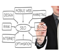 Do I need a Search Engine Optimisation Specialist?